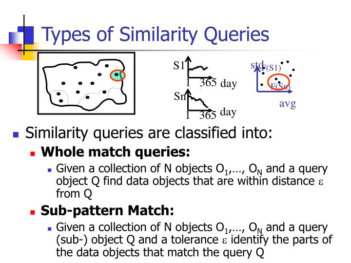 Types of Similarity Queries