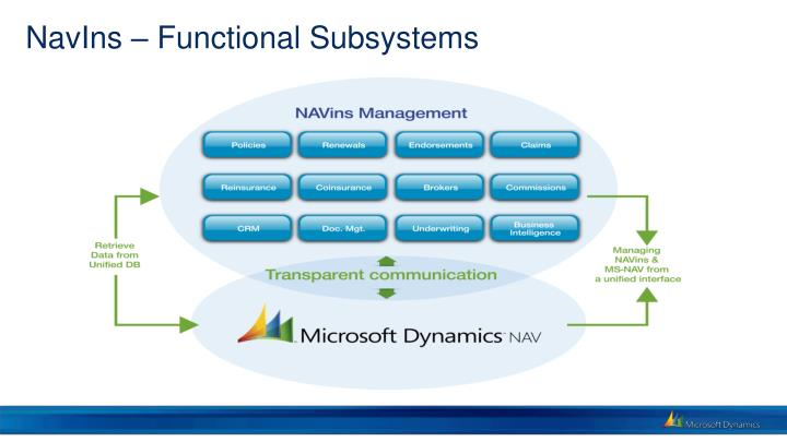 NavIns – Functional Subsystems
