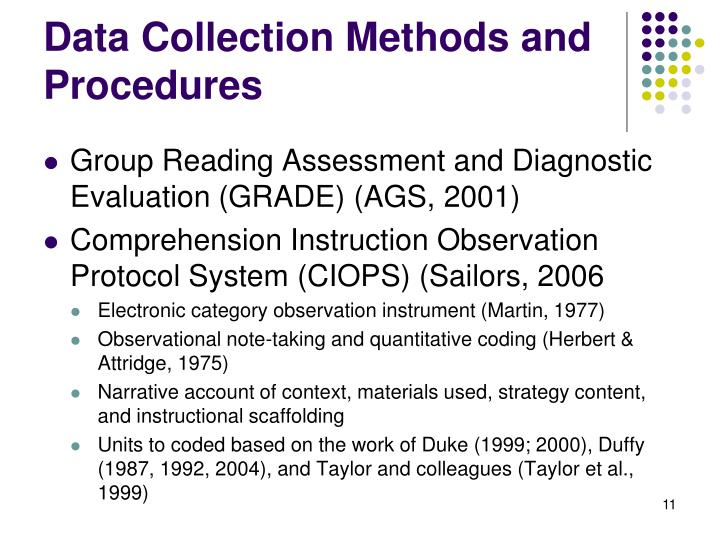 Data Collection Methods and Procedures