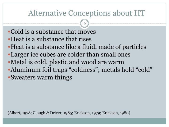 Alternative Conceptions about HT