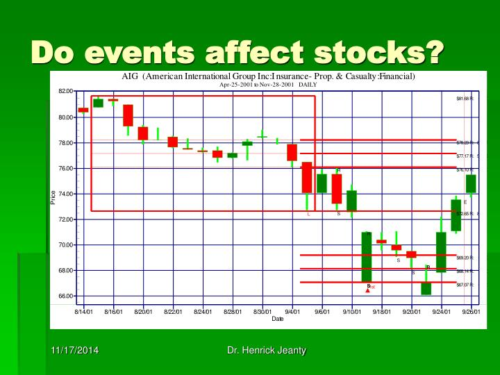 Do events affect stocks?