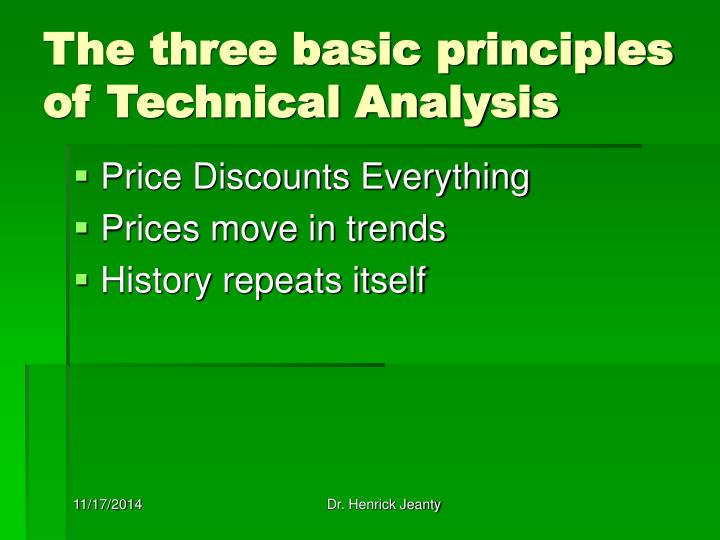 The three basic principles of Technical Analysis