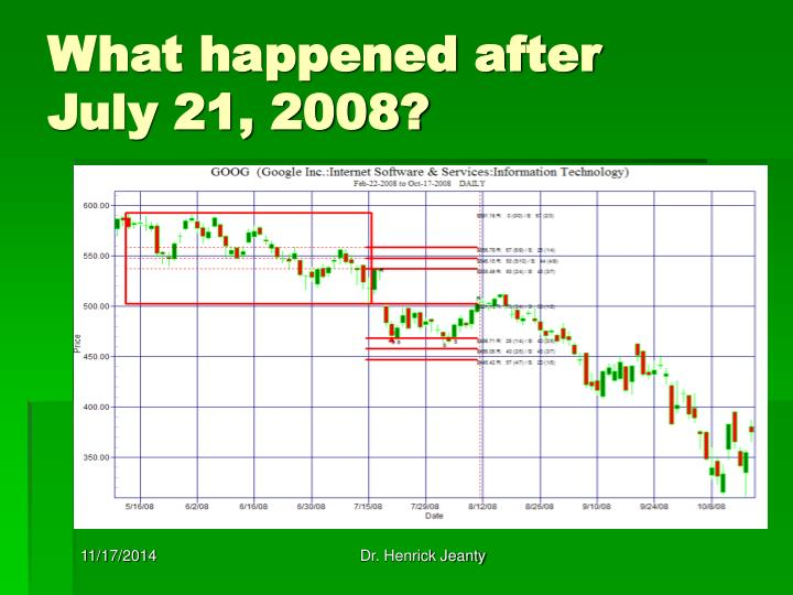 What happened after   July 21, 2008?