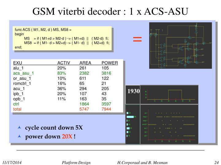 GSM viterbi decoder : 1 x ACS-ASU