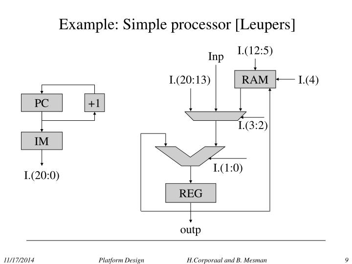 Example: Simple processor [Leupers]