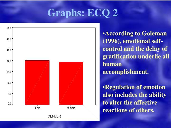 Graphs: ECQ 2