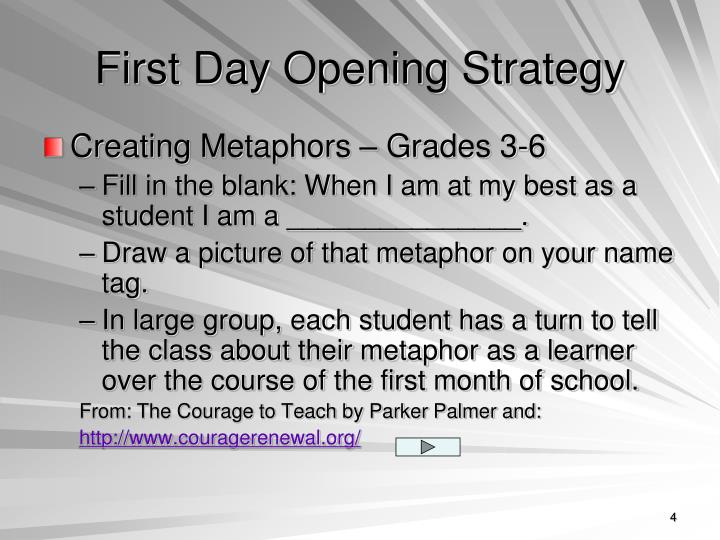 First Day Opening Strategy