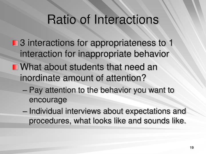 Ratio of Interactions
