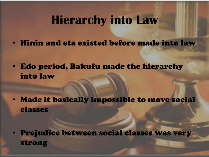 Hierarchy into Law