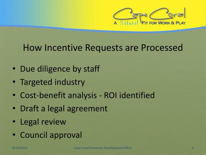 How Incentive Requests are Processed