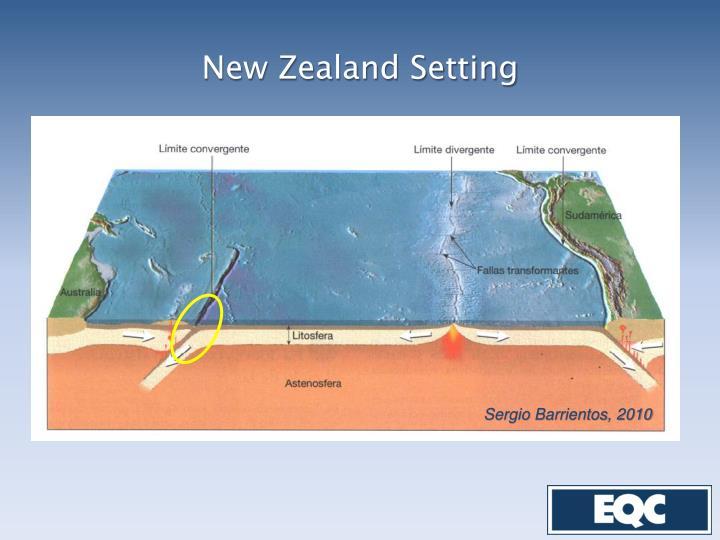 New Zealand Setting