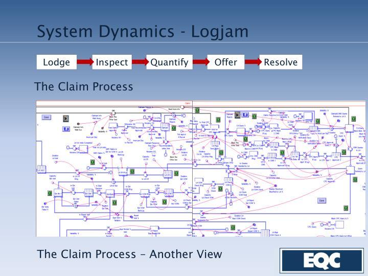 System Dynamics - Logjam