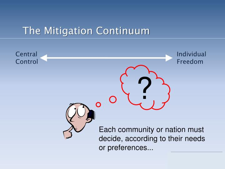 The Mitigation Continuum