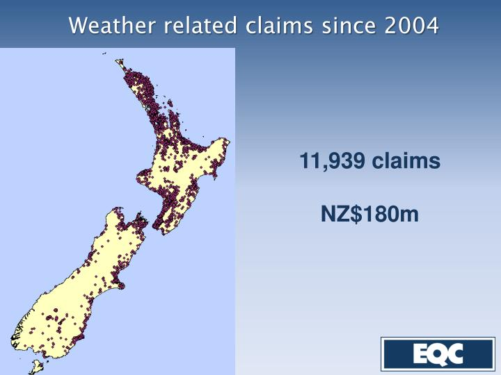 Weather related claims since 2004