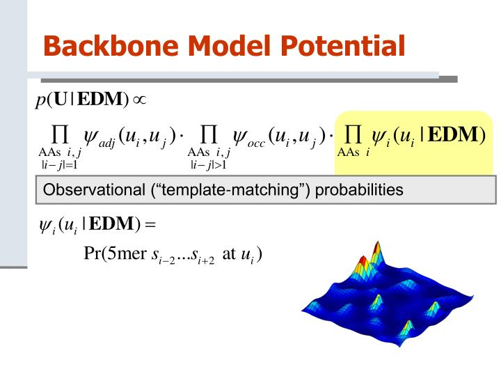 Backbone Model Potential