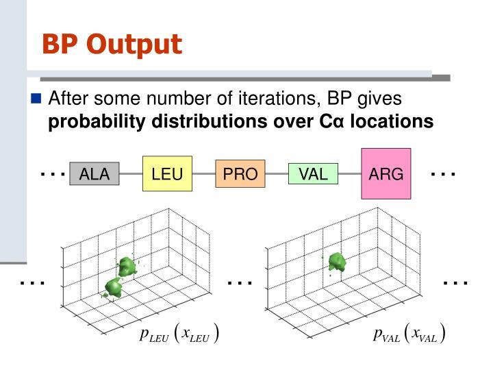 BP Output