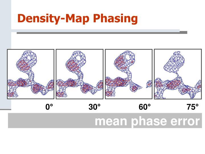 Density-Map Phasing