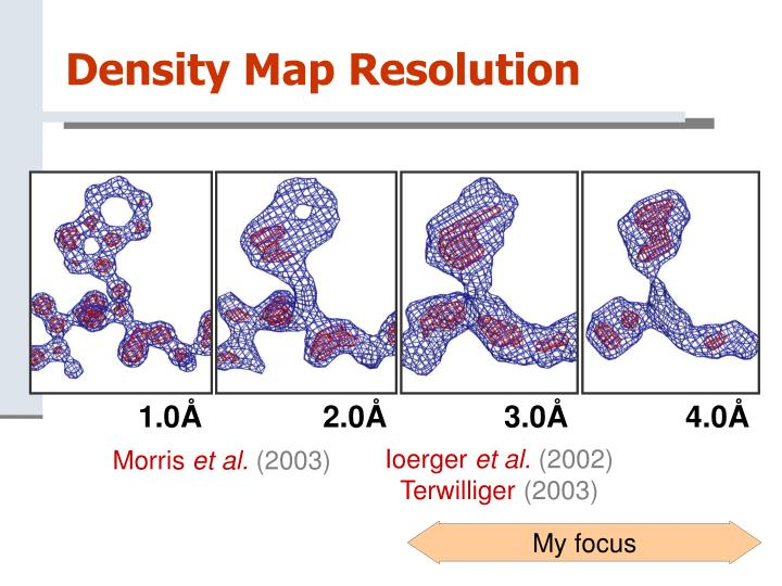 Density Map Resolution