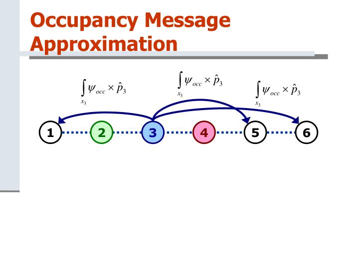 Occupancy Message Approximation