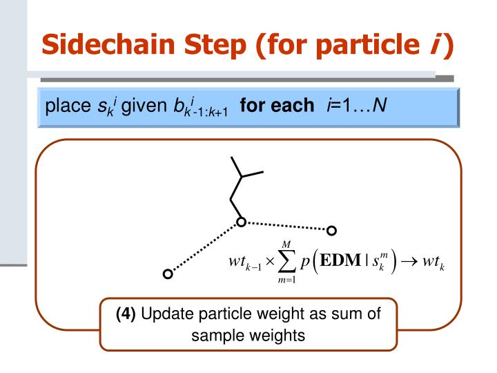 Sidechain Step (for particle