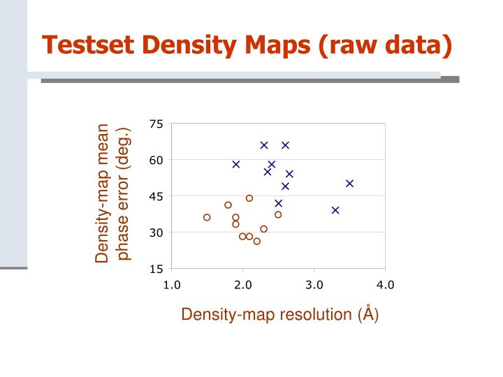 Testset Density Maps (raw data)