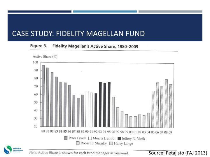Case study: Fidelity Magellan Fund