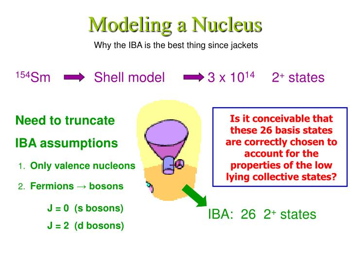 Modeling a Nucleus