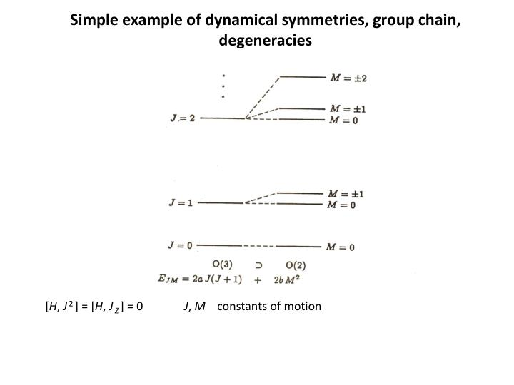Simple example of dynamical symmetries, group chain, degeneracies