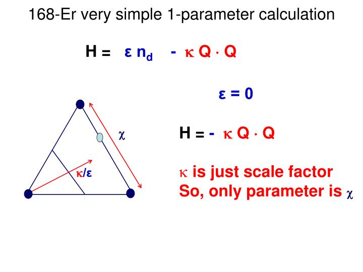 168-Er very simple 1-parameter calculation