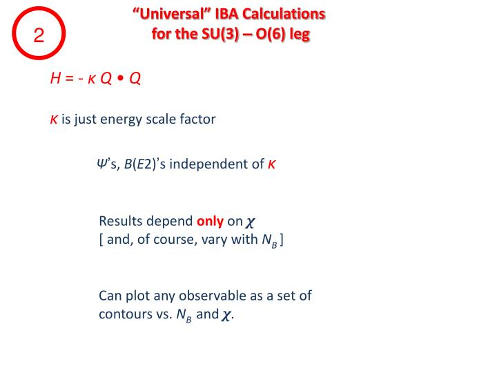 """Universal"" IBA Calculations"