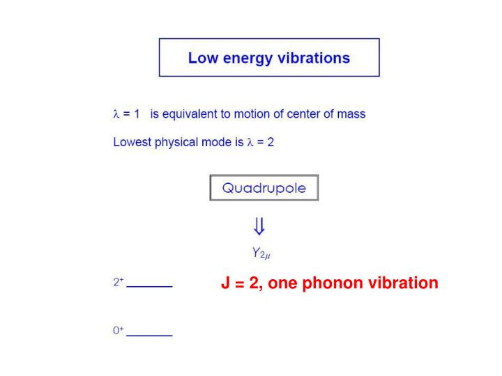 J = 2, one phonon vibration
