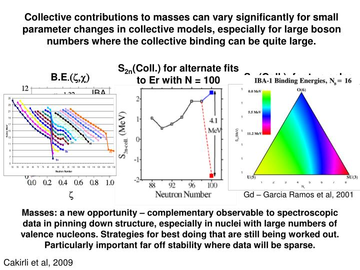 Collective contributions to masses can vary significantly for small parameter changes in collective models, especially for large boson numbers where the collective binding can be quite large.