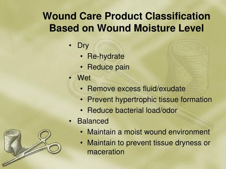 Wound Care Product Classification