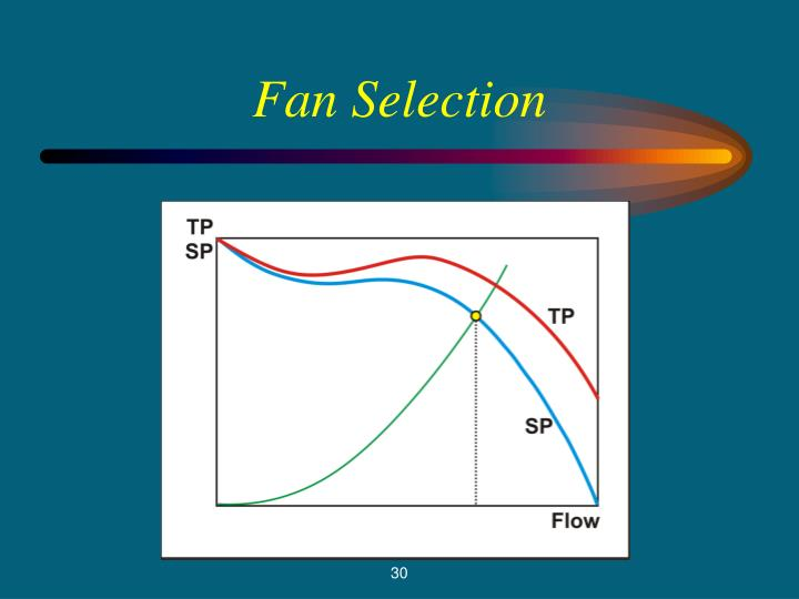 Fan Selection