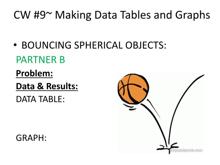 CW #9~ Making Data Tables and Graphs