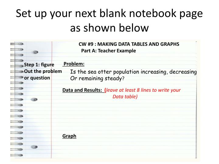 Set up your next blank notebook page as shown below
