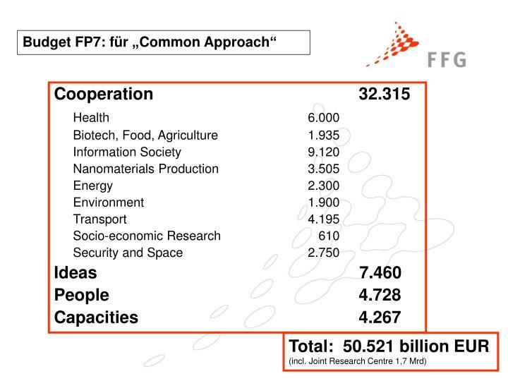 Cooperation            32.315