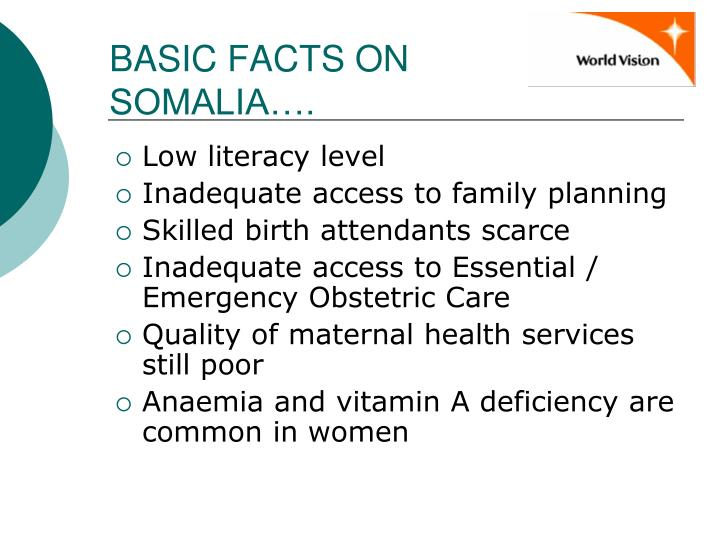 BASIC FACTS ON SOMALIA….