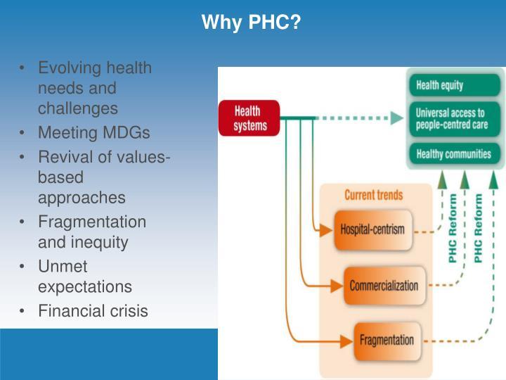 Why PHC?