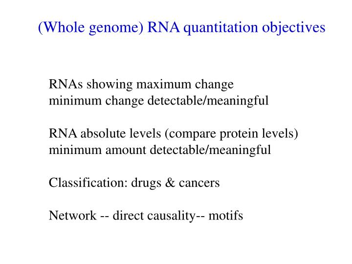 (Whole genome) RNA quantitation objectives