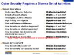 cyber security requires a diverse set of activities