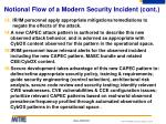 notional flow of a modern security incident cont
