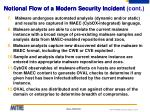 notional flow of a modern security incident1