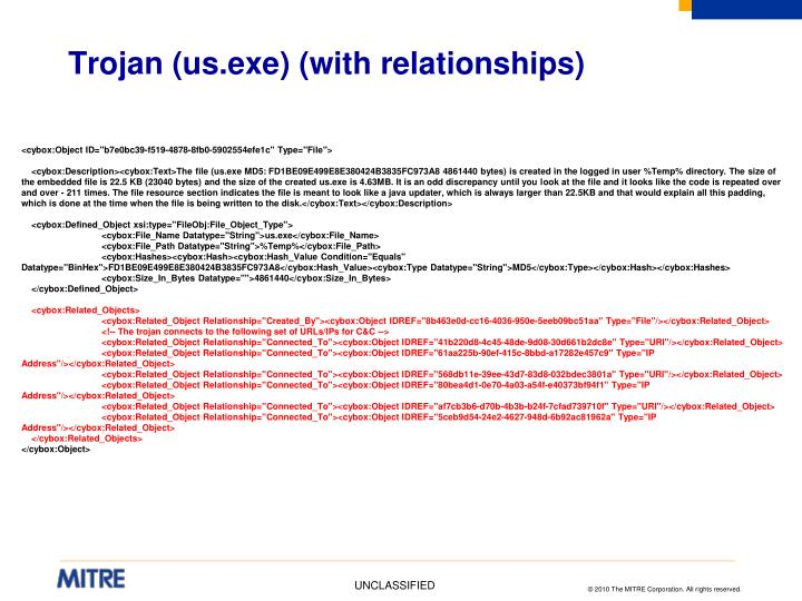 Trojan (us.exe) (with relationships)