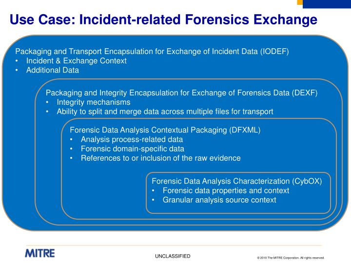 Use Case: Incident-related Forensics Exchange