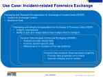 use case incident related forensics exchange