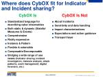where does cybox fit for indicator and incident sharing
