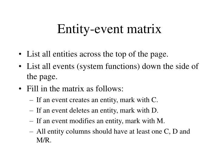 Entity-event matrix