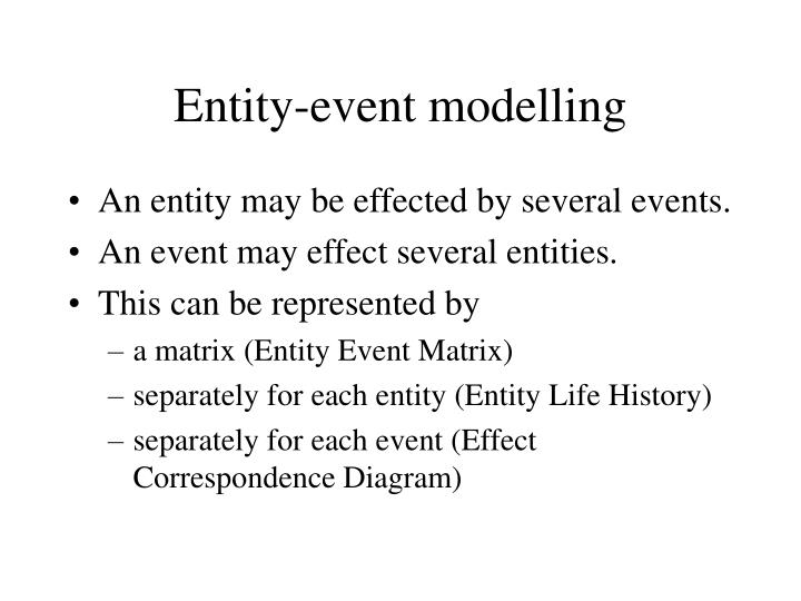Entity-event modelling