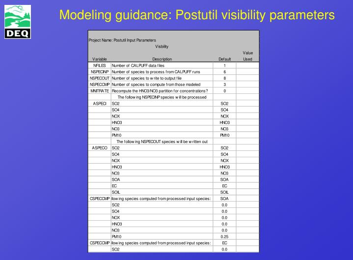 Modeling guidance: Postutil visibility parameters